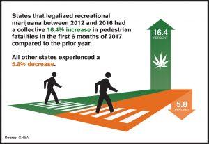 4-Marijuana-Laws-300x207